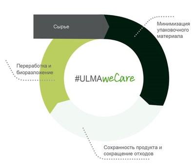 ulma we care.jpg